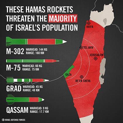 Hamas-rockets.jpg