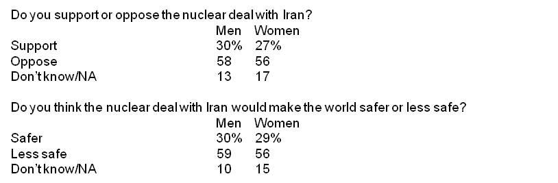 Quinnipiac poll.jpg