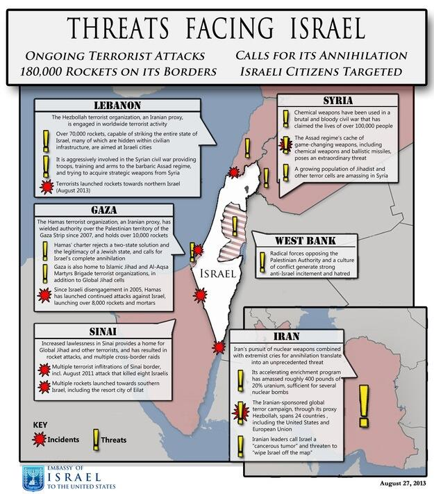threats to Israel.jpg