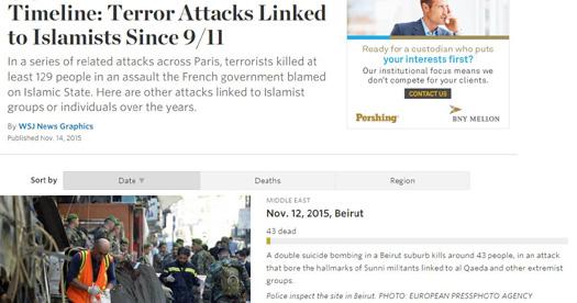 wsj terror timeline.JPG
